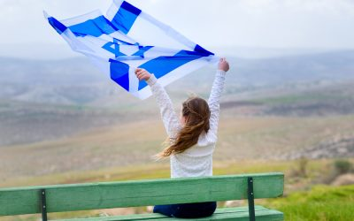 Von Judaea Capta zu Israel Liberata